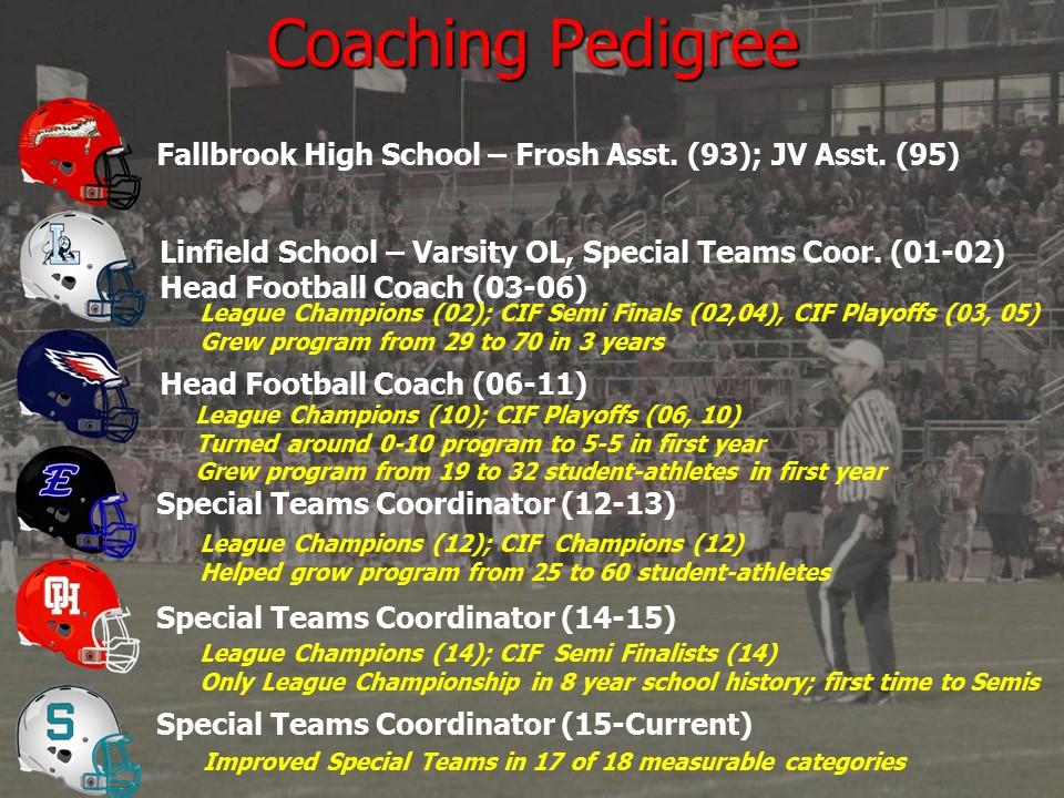 a coaching portfolio for football